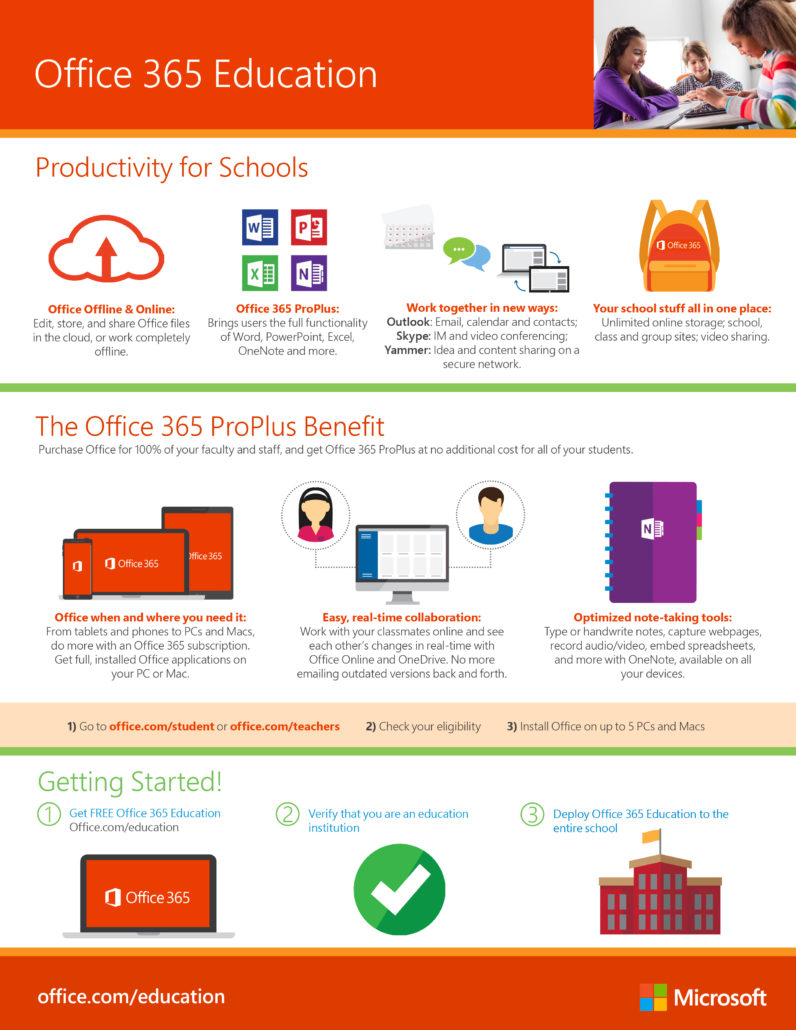 marketing collateral for Microsoft in Education