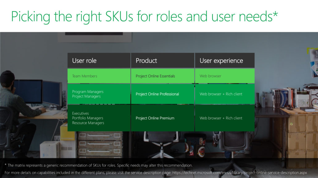 an SKU comparison from the deck