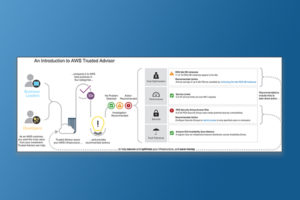 final version of Trusted Advisor infographics