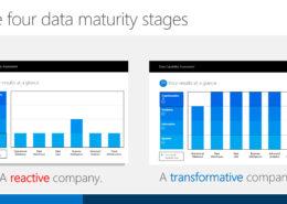 slide from SQL Server 2016 sales materials